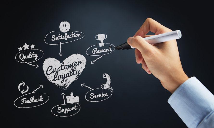 Customer Service w social media